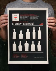 Kentucky Bourbon screen print, you know your Ky if you can name by bottle shape.