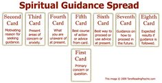 http://tarotreadingpsychic.com/tarot-spreads-spiritual-guide-tarot-card-spread/