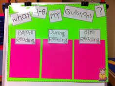 """Room 36"" blog site has a bunch of great ideas such as the ""What are my Questions"" Post-It chart and do-it-yourself classroom decor ideas (i.e. chalkboard paint on classroom walls)."