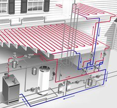 Geothermal heat pumps, or ground source heat pumps (GSHP) have been around for m. - 집(Home, sweet home) - Geothermal Energy Hydronic Heating, Hydronic Radiant Floor Heating, Pex Plumbing, Casas Containers, Geothermal Energy, Heating And Air Conditioning, Radiant Heat, Heating Systems, Building A House