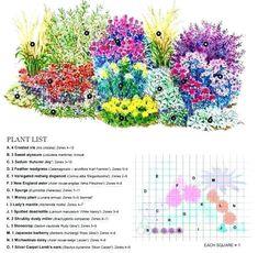 Perennial Garden Plans, Flower Garden Plans, Garden Ideas, Perennial Gardens, Flower Gardening, Container Gardening, Long Blooming Perennials, Hardy Perennials, Perennials Fabric