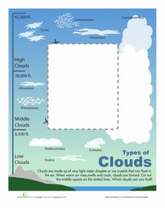 First Grade Paper Projects Earth & Space Science Worksheets: Cloud Chart Worksheet- another variation of a cloud viewer---free.