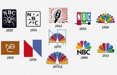 #The National Broadcasting Company (NBC), Year Company Founded: 1926