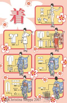 着 Kitsuke is the art of wearing kimono 着物 ‎(hiragana きもの)