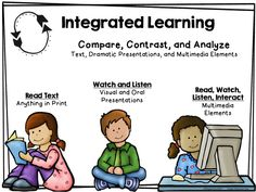 Integration of Knowledge and Ideas: Compare, Contrast, and Analyze ~ Text, Dramatic Presentations, and Multimedia Elements $