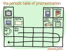 The Periodic Table of Procrastination.