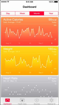 Heart rate, calories burned, blood sugar, cholesterol — your health and fitness apps are great at collecting all that data. The new Health app puts that data in one place, accessible with a tap, giving you a clear and current overview of your health. You can also create an emergency card with important health information — for example, your blood type or allergies — that's available right from your Lock screen.