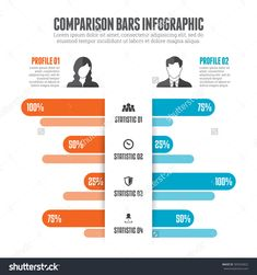 37 Best Comparison Charts Images On Pinterest Graphics Charts And