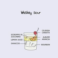 Il re dei cocktail sour: zucchero nel bicchiere succo di limone fresco whiskey e ghiaccio sbriciolato; pochi ingredienti ma di prima scelta. Dopo una calda giornata niente di meglio di un bel Whiskey Sour ghiacciato: avvolgente e seducente dal sapore preciso e netto è ottimo come aperitivo ma anche per il dopocena. #cocktailoftheday #veryimportantdrink #bar #cocktail #cocktails #drink #drinks #drinkup #glass #instagood #liquor #photooftheday #pub #slurp #thirst #thirsty #yum #yummy…