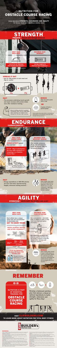 Choosing nutrition that will help build strength, endurance and agility to tackle your training and racing is key for obstacle course racing.