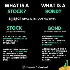Financial Peace, Financial Literacy, Financial Planning, Investing Money, Saving Money, Stock Market Basics, Stock Analysis, Mo Money, Accounting And Finance