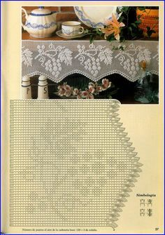 Crochet Beautiful Designs With Knitting Patterns - Home Ideas Filet Crochet, Crochet Lace Edging, Crochet Borders, Thread Crochet, Irish Crochet, Crochet Doilies, Crochet Diagram, Stitch Patterns, Knitting Patterns