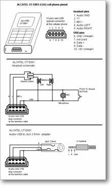 Diagrama/Manual alcatel ALCATEL