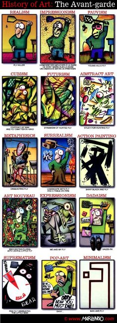 Art History in a nutshell. Particularly the one for impressionism] Action Painting, Learn Painting, Painting Art, Art Fauvisme, Fauvism Art, Art History Lessons, Art Lessons, Art History Timeline, Art Timeline