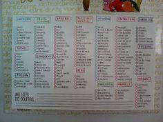 La liste des courses