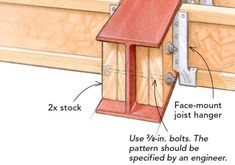 Anchoring Wood to a Steel I-Beam - Fine Homebuilding Steel Beams, Wood Beams, Framing Construction, General Construction, Beam Structure, Deck Framing, Home Maintenance Checklist, Steel Deck, I Beam