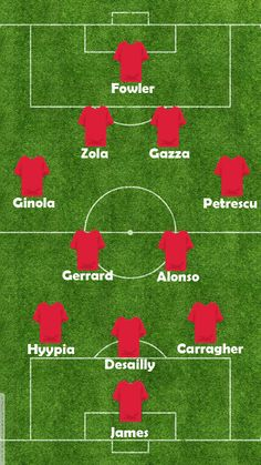 A XI that should've won the Premier League, but never did.