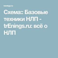 Схема:: Базовые техники НЛП - trEnings.ru: всё о НЛП