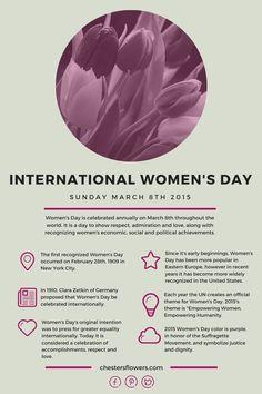 International Women's Day 2015.