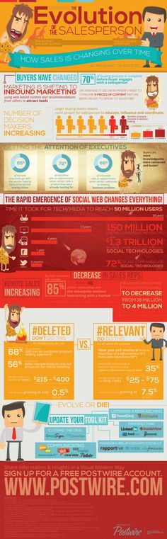 Evolution Of The Salesperson: Become Social Or Die. Evolution Of The Salesperson: How Sales Is Changing Over Time. Sales And Marketing, Marketing Digital, Online Marketing, Marketing Ideas, Inbound Marketing, Content Marketing, Social Media Marketing, Recycling Facts, Small Business Trends