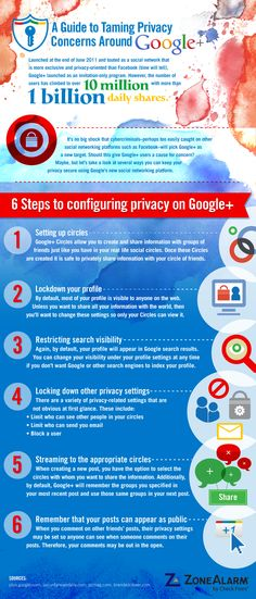 47 Best Privacy images in 2013 | Infographic, Social media marketing