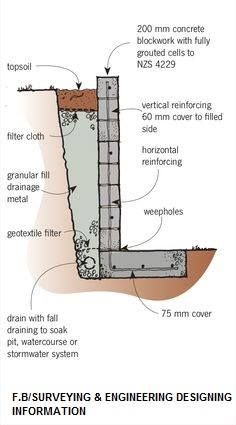 Retaining-Wall-Design-Elements-Ready-For-Construction-1-4.jpg (236×425)