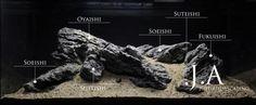 Steinnamen