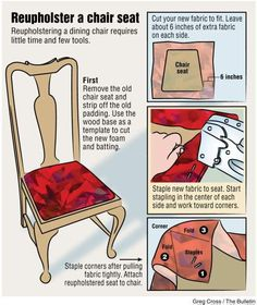 Do you have dining room chairs with faded, stained or outdated seat cushion fabric? Maybe you found a nice old chair at a yard sale that just needs a reupholstered seat. Even if you're not very handy, this is an easy do-it-yourself project that doesn't require exotic equipment or sewing skills. So, all you non-Martha Stewart types and craft-impaired individuals, grab a staple gun and follow the instructions below. You can do this project; we