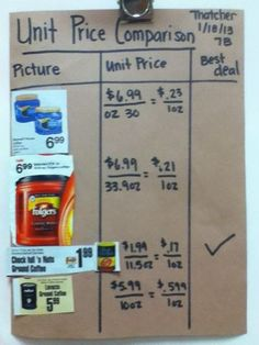Thatcher Math Cafe: Unit price project 7th grade