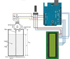Water Level Measurement using Arduino