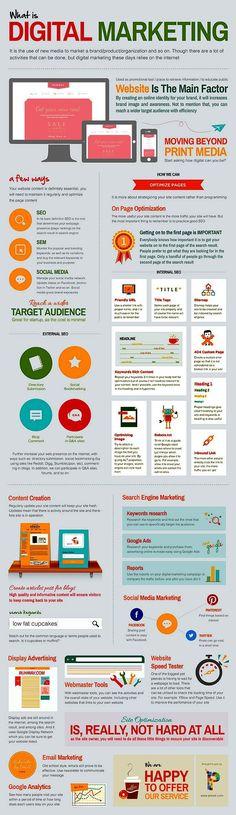 what´s #digitalmarketing? ¿Qué es el #marketingdigital? #infografía
