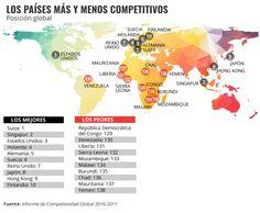 Según el Foro Económico Mundial, nuestro país apuntala a un crecimiento económico y es la tercera mejor economía en América Latina y la número 51 del mundo. ¿Tenemos un avance clarificado en resultados?