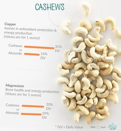 Cashews have a light and delicate flavor, and have a wide variety of uses -- from cashew butter to cashew curries.