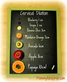 Cervical Dilation And Effacement For The Visual Learner