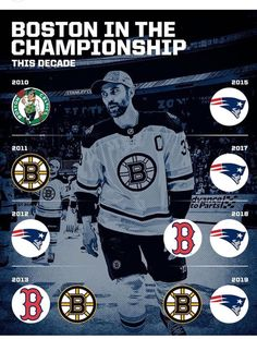 With the Bruins advancing to the Stanley Cup Final, the city continues to dominate 👀 Stanley Cup Finals, Boston Strong, Boston Sports, Espn, Porsche Logo, Football, Baseball Cards, City, Sports Teams