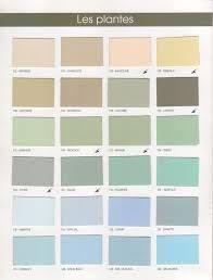 couleur poudree