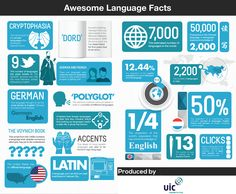 These are some awesome language facts!