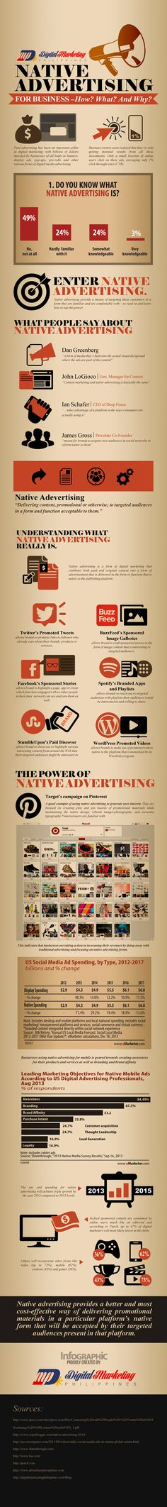Native Advertising For Business - How, What, and Why? (Infographic)
