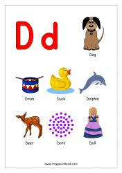 Free Printable English Worksheets - Alphabet Reading (Letter Recognition And Objects Starting With Each Letter) - MegaWorkbook Alphabet Words, Alphabet Phonics, Alphabet Pictures, Alphabet Charts, Alphabet For Kids, Alphabet Worksheets, Learning The Alphabet, Alphabet Activities, Printable Alphabet
