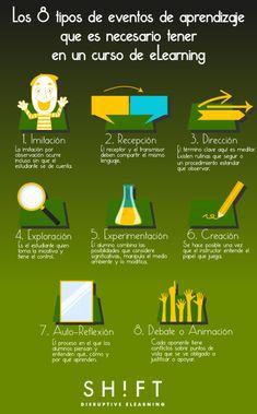 Los 8 tipos de eventos de aprendizaje que es necesario tener en un curso eLearning