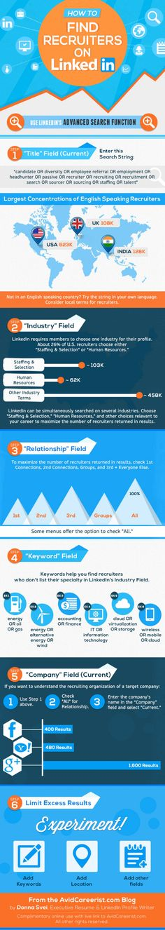 This is How You Find Recruiters on #LinkedIn #Infographic | via #BornToBeSocial - Pinterest Marketing