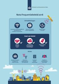Afbeeldingsresultaat voor ministerie infographic Map, Infographics, Ideas, The Netherlands, Netherlands, Infographic, Location Map, Maps, Thoughts