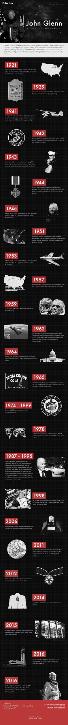 John Glenn: 1921-2016