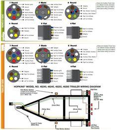 wiring diagram for semi plug google search off road 5th wheeltow hitch wiring diagram uk
