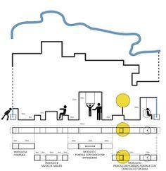 BOLOGNA (BO), Italia  NESSIE  arredo urbano modulare