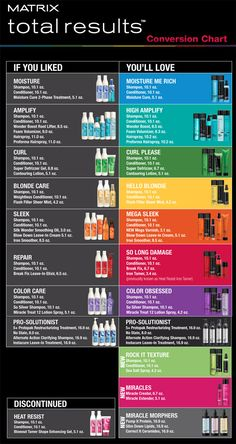 Get any of your favorite Total Result products by Matrix from Vickie's Personal Touch! They just re-launched their entire line for a fresh new look; but don't worry the products are just as amazing as ever, and there is a special formula for any hair type. So when you come in for your appointment pick up one and try one of these Matrix products!