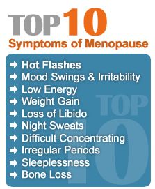 There's 33+ symptoms of menopause and you'd be surprised about a couple of these http://www.bodysciencemedical.com/menopause/menopause-symptoms-you-might-not-recognize-and-what-you-can-do-about-them/