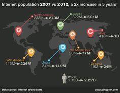 [Infographie] Comment le nombre d'internautes dans le monde a doublé en 5 ans