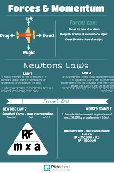 the 25 best physics laws ideas on physics - 28 images - 25 best ideas about newtons laws on motion, best 25 physics laws ideas on physics, 25 best ideas about newtons laws on motion the 25 best newtons laws ideas on motion, the 25 best newtons laws idea Physics Laws, Physics 101, Physics Revision, Physics Lessons, Gcse Physics, Physics Formulas, Physics Notes, Gcse Science, Physics And Mathematics