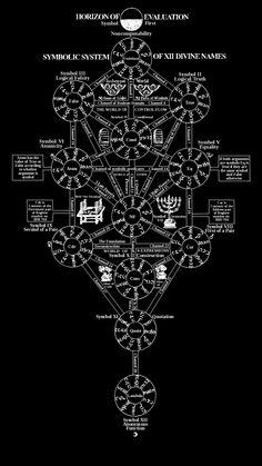 Neon Genesis Evangelion, The End Of Evangelion, Anime Couples Manga, Cute Anime Couples, Manga Anime, Anime Art, Manga Girl, Anime Girls, Evangelion Tattoo